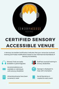 Certified Sensory Accessible Venue. Chart showing what criteria certification uses.